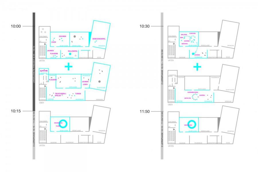 Raum-Zeit-Diagramm © Angelika Krainer